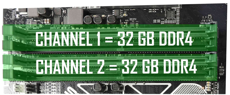 Dual Channel RAM - Prime Z370-A
