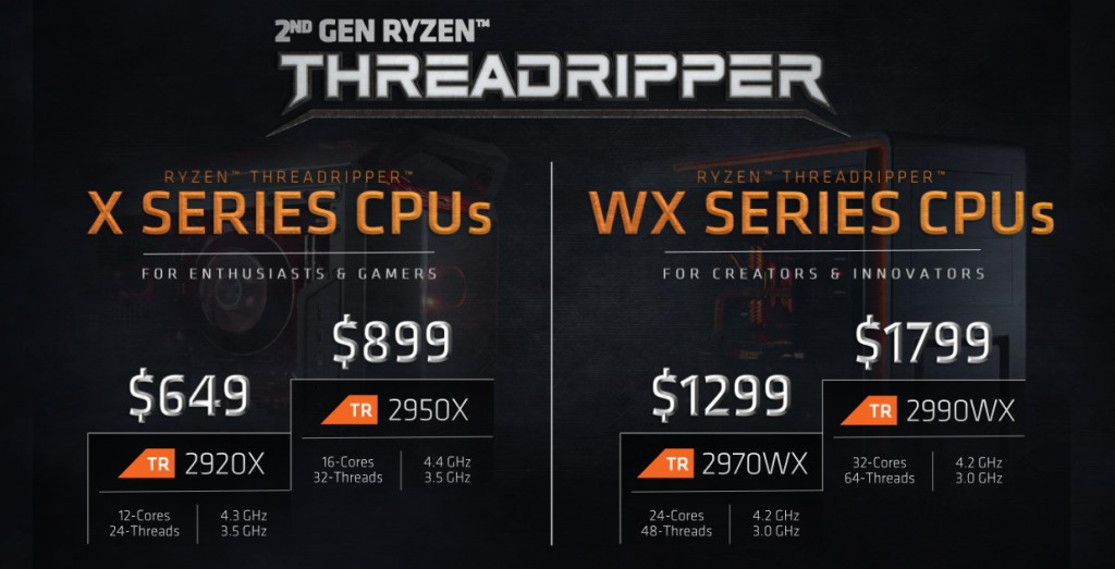 THREADRIPPER WX Series