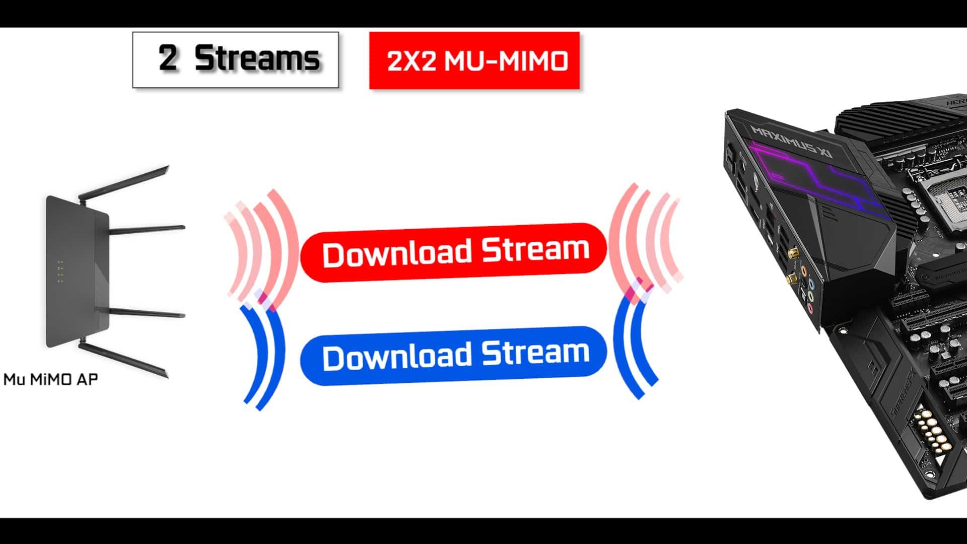 MSI MAG Z390 TOMAHAWK - Laurent's Choice