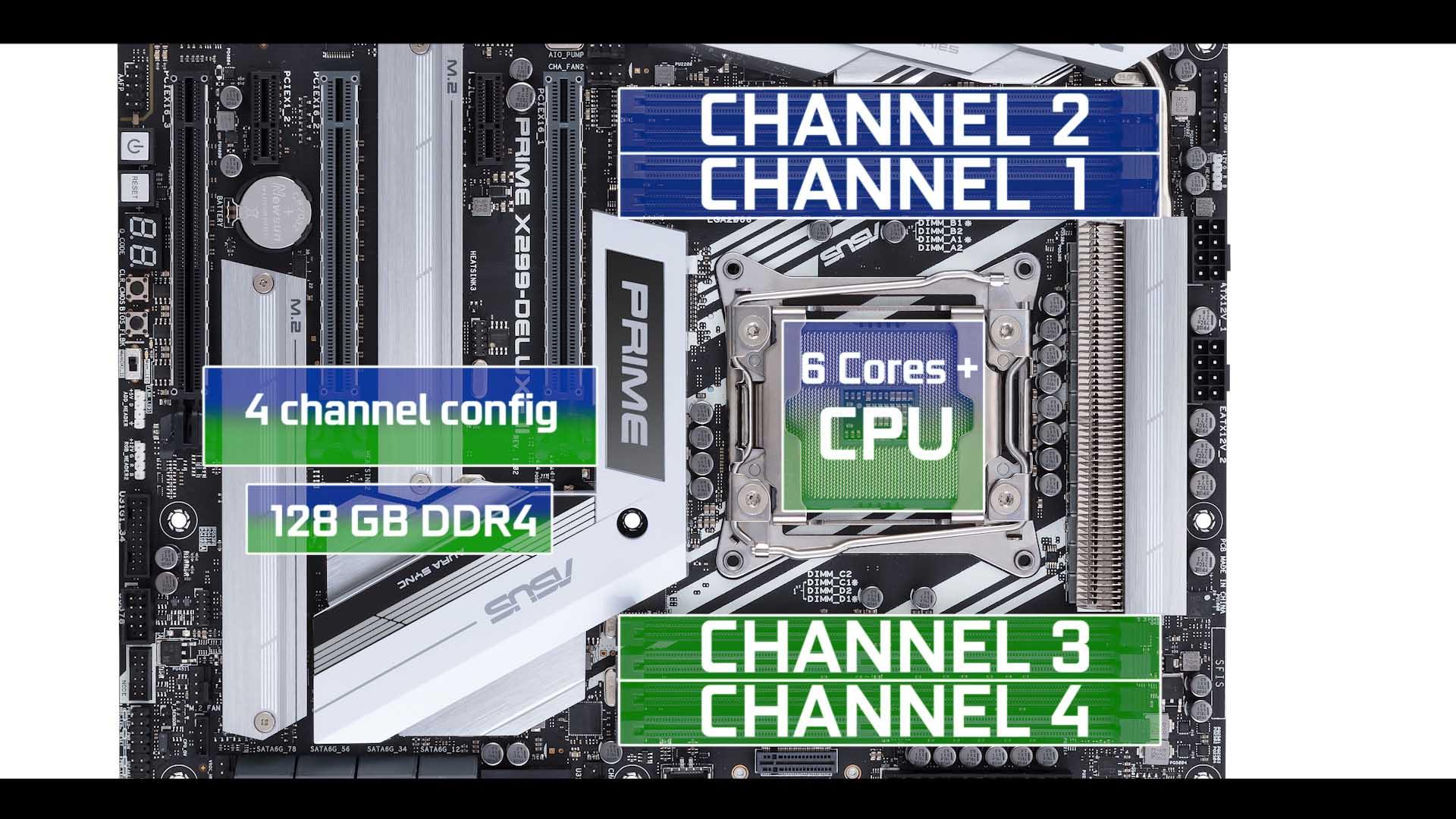 PRIME X299-DELUXE II Quad Channel