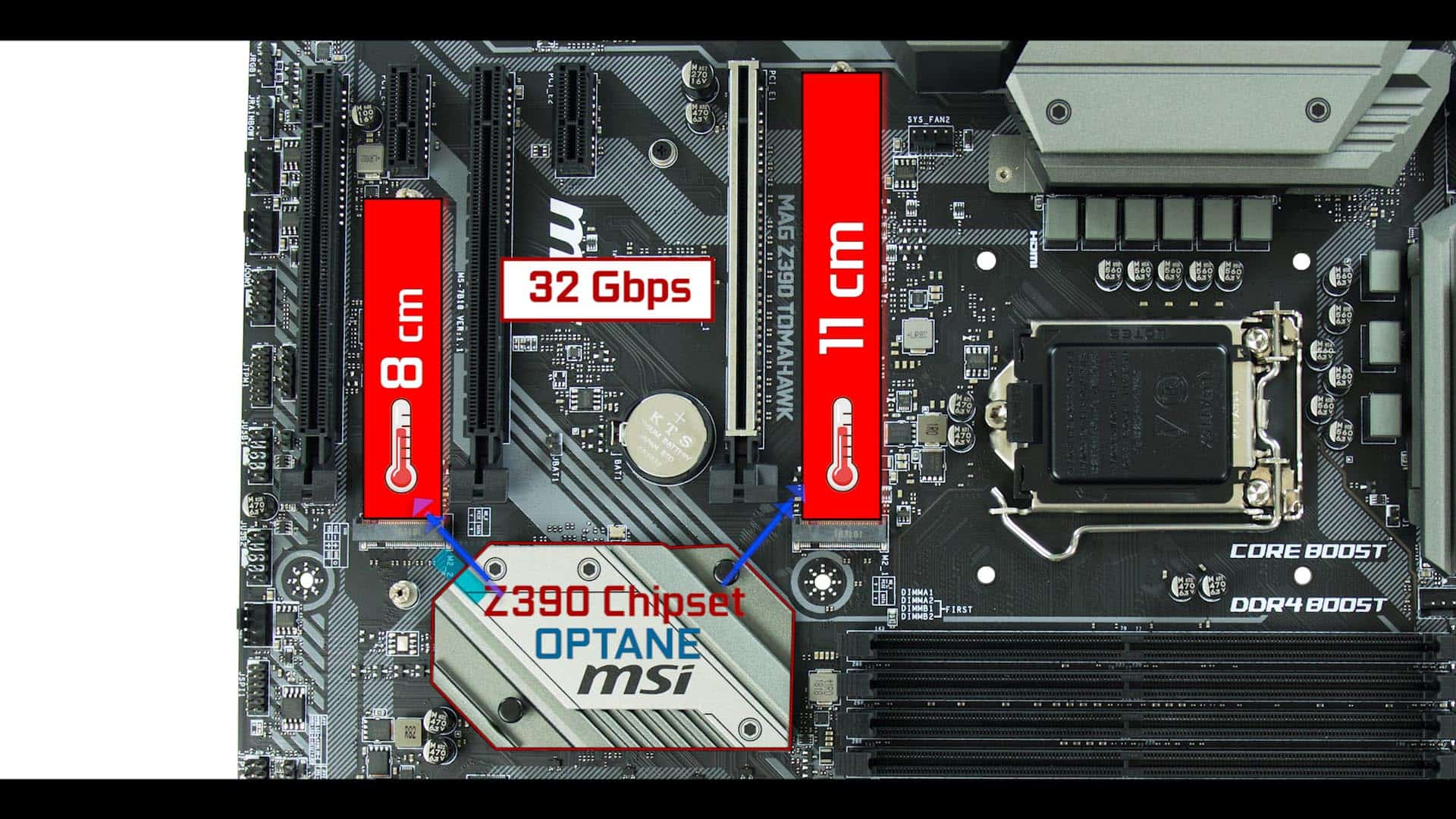 MSI MAG Z390 TOMAHAWK - Laurent's Choice