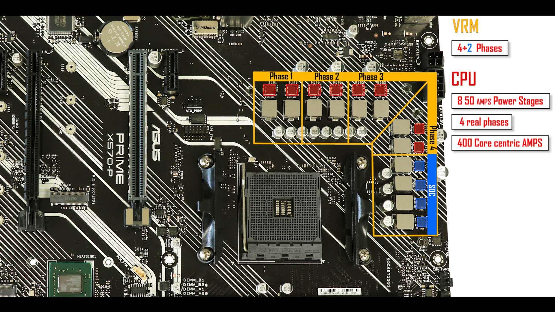 MSI X570-A Pro vs Msi X470 GAMING PLUS MAX vs  MSI B450 Tomaha ¿cual es mejor placa?